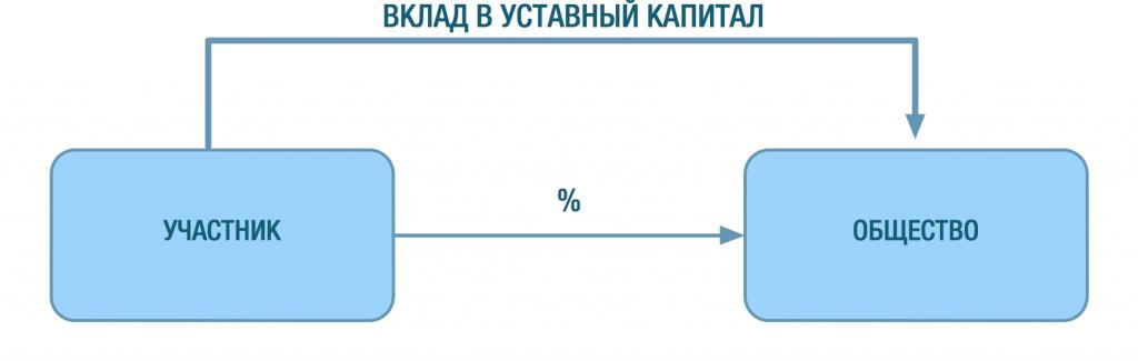 рефинансирование кредита в почта банк