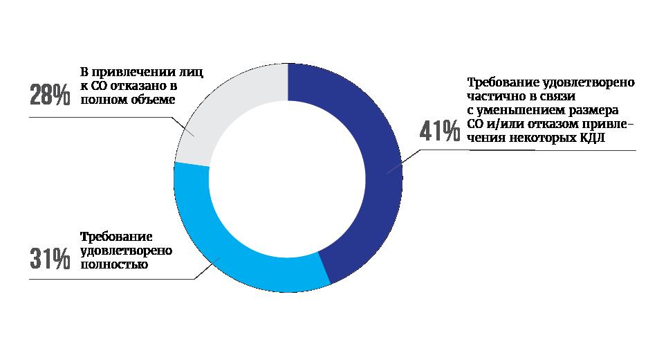diagramma11_Монтажная область 1.png