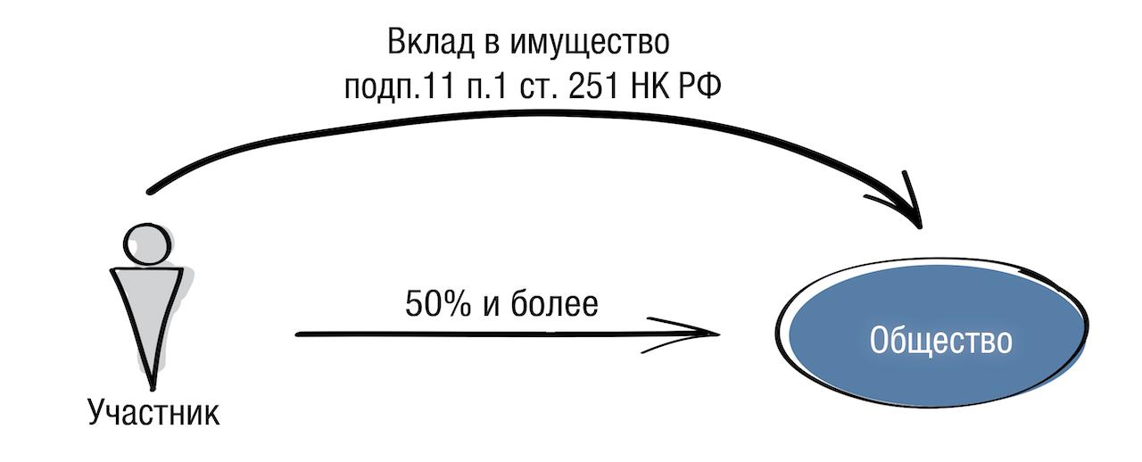 vklad_2.png