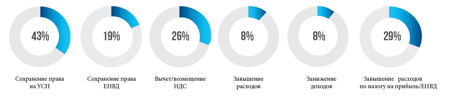 инфографика6-06.png
