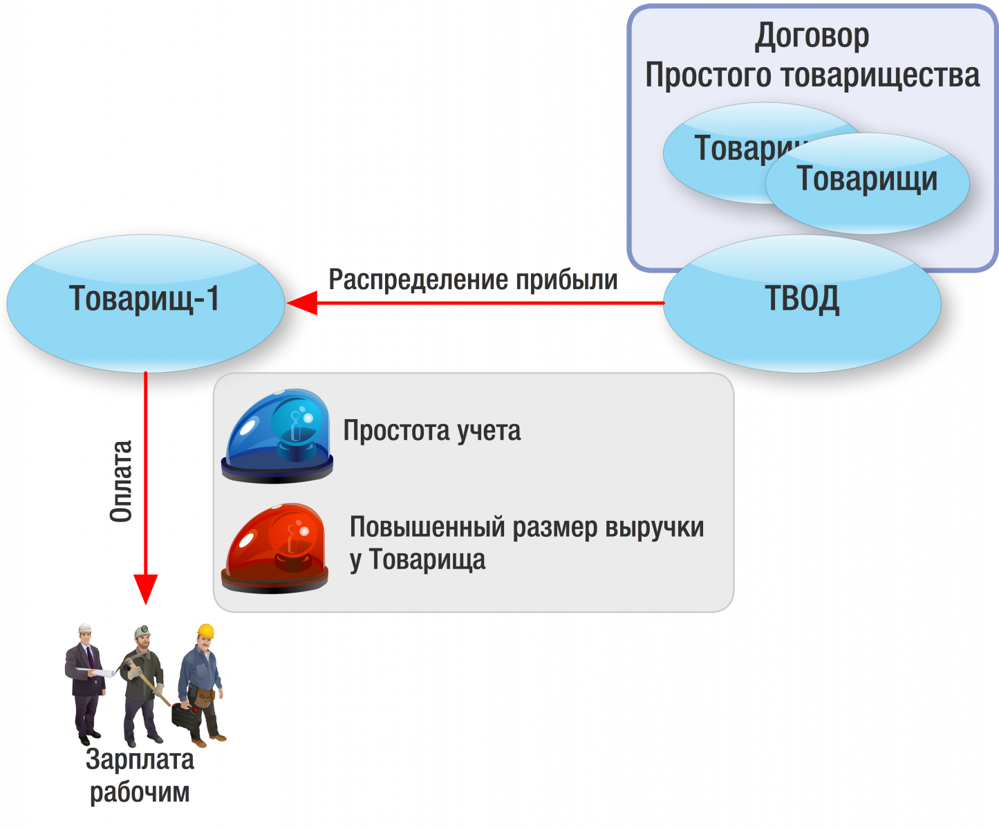 zp-tovarischestvo1.png