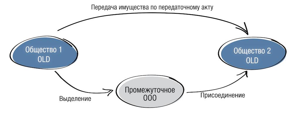 vklad_7.png