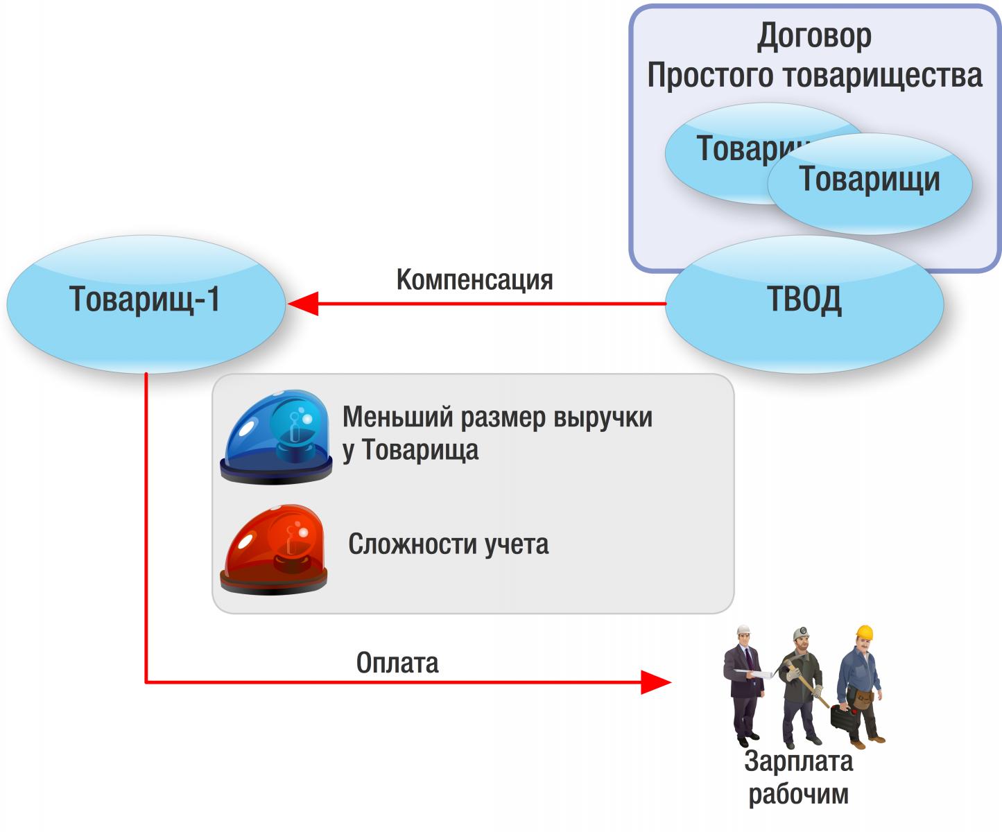 zp-tovarischestvo2.png