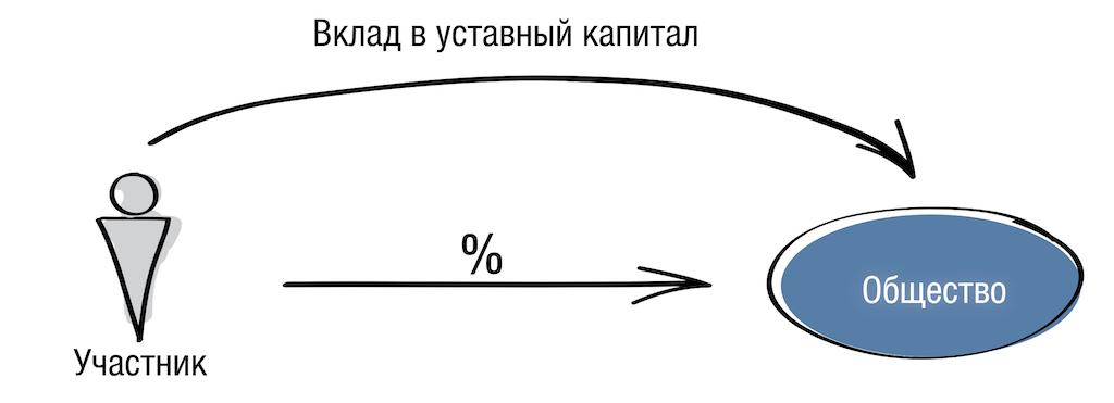 vklad_1.png