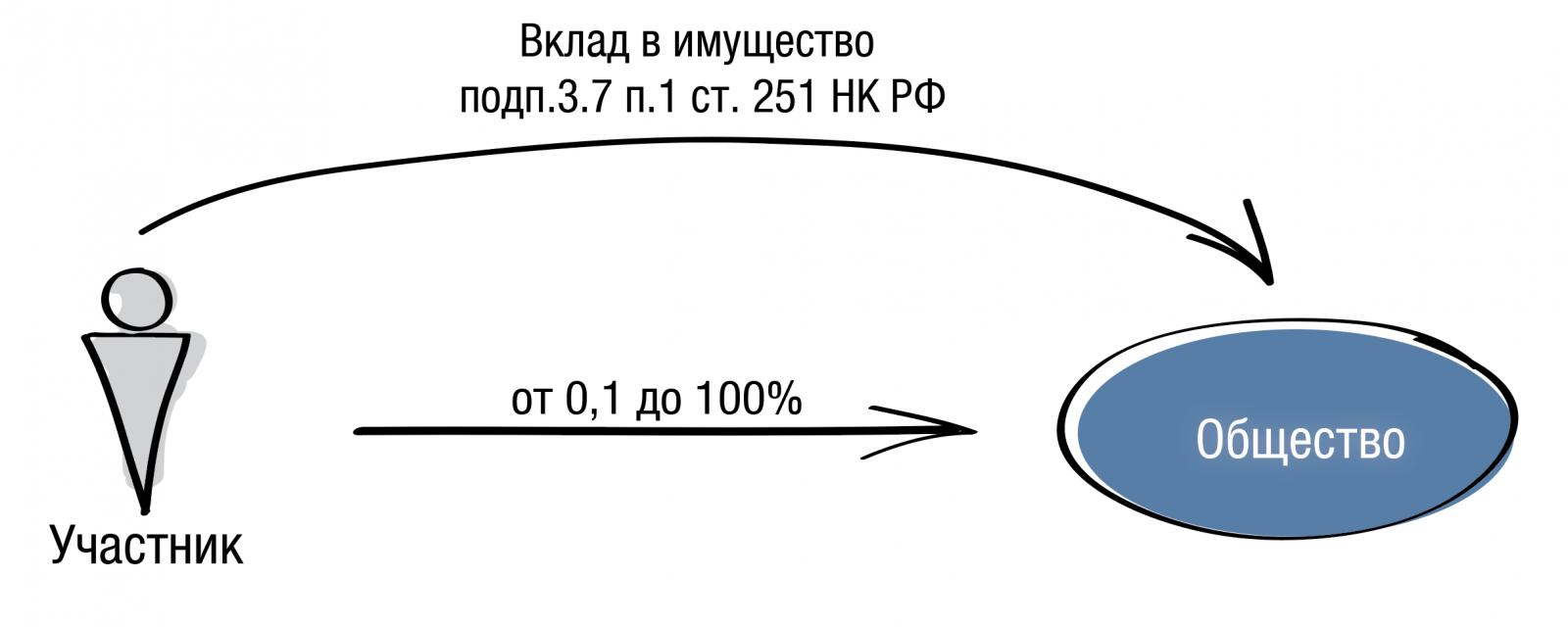 vklad_5.png