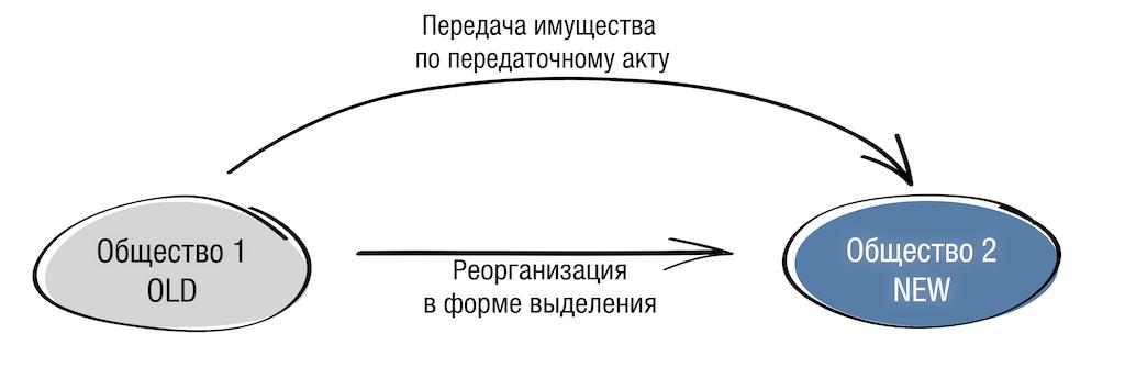 vklad_6.png