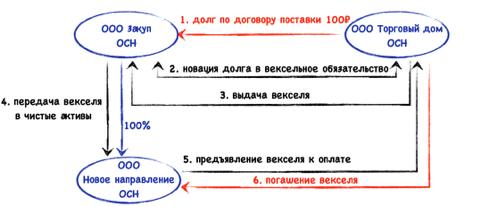 Николай Свечин Выстрел на Большой Морской